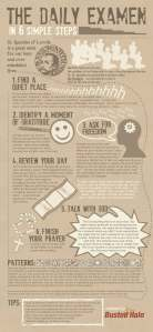 Cheat sheet for the daily examen! I dig the layout. Thanks, bustedhalo!